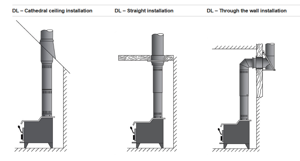 Outstanding Bast Home Comfort Wood Fireplace Venting Interior Design Ideas Gentotryabchikinfo